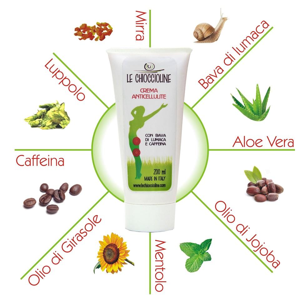 Crema Anticellulite Le Chioccioline Cosmetici